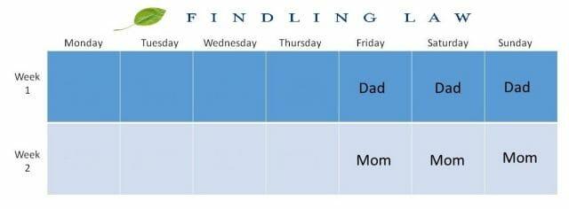 Alternate weekends